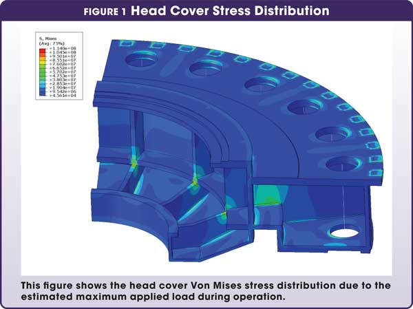 Figure 1. Head Cover Stress Distribution