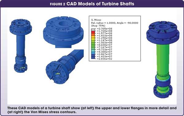 Figure 2 CAD Models of Turbine Shafts