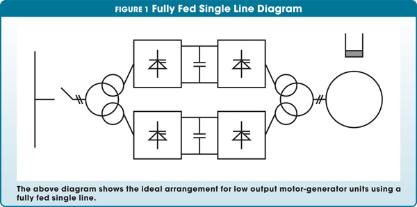 Fully Fed Single Line Diagram