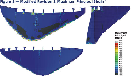 The maximum principal strain contours at 12.48 seconds reveal significantly less cracking or damage that develops in the main body of the dam as compared with Figure 1. * T = 12.48 seconds, Mag. x 25