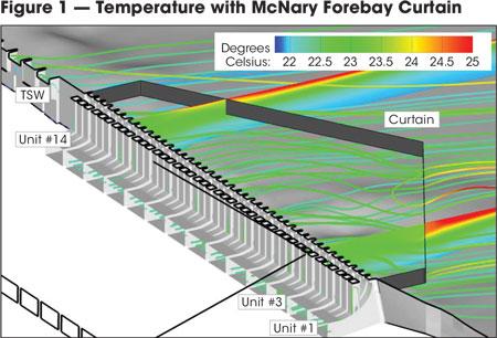 Temperature dynamics were modeled using computational fluid dynamics.