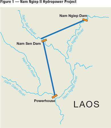 This project uses water from two river systems, with Nam Ngiep Dam diverting water to the reservoir behind Nam Sen Dam. From there, water flows to the powerhouse 11 km away.