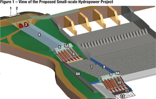 The works at the Zavoiul Orbului project are: 1 Water intake with two trashracks, 2 Manual sluice gates, 3 Steel culvert, 4 Headrace channel for first bank of Archimedes screws, 5 Hydraulically operated sluice gate for first bank, 5A Electrical equipment for first bank, 6 First bank of six Archimedes screws, 7 Dissipater acting as headrace channel for second bank of screws, 8 Reinforced concrete wall for mechanical equipment protection, 8A Reinforced concrete wall, 9 Hydraulically operated sluice gates in front of second bank, 9A Electric equipment for second bank, 10 Second bank of screws, 11 Concrete tailrace, 12 Gabion mat foundation joining to riverbed