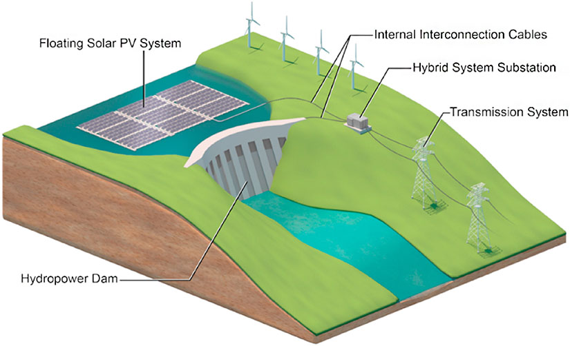 Untapped potential exists for blending hydropower, floating solar PV